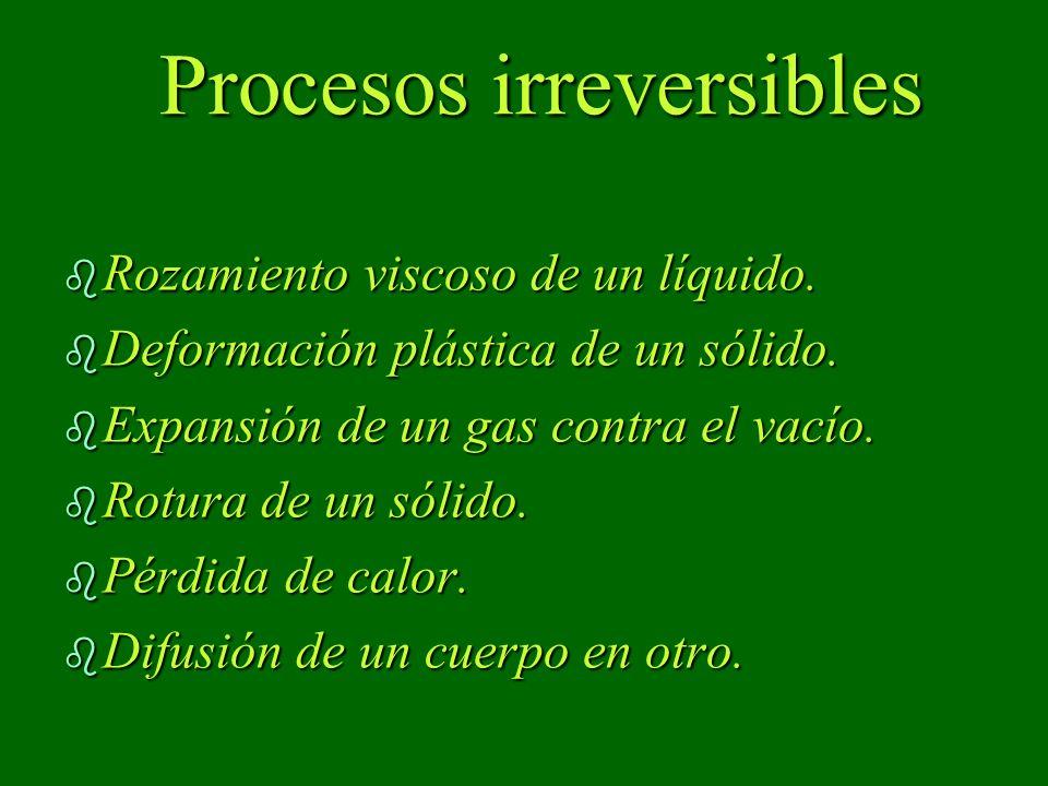 Procesos irreversibles b Rozamiento viscoso de un líquido. b Deformación plástica de un sólido. b Expansión de un gas contra el vacío. b Rotura de un