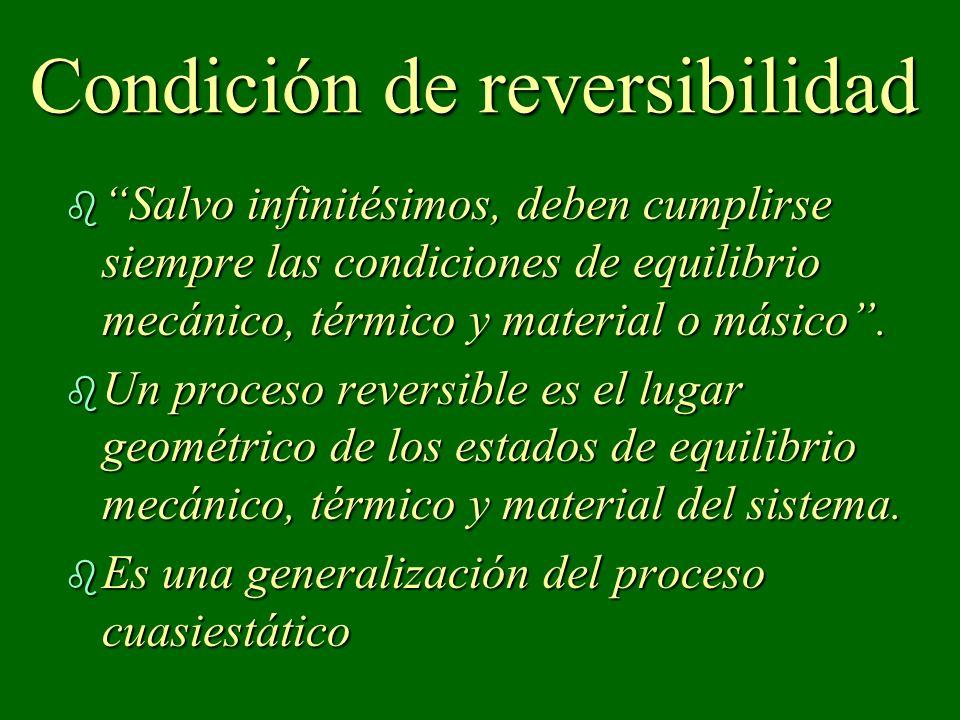 Condición de reversibilidad Condición de reversibilidad b Salvo infinitésimos, deben cumplirse siempre las condiciones de equilibrio mecánico, térmico y material o másico.
