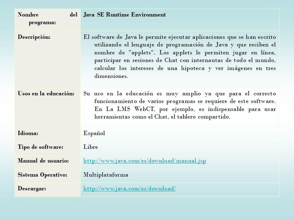 Nombre del programa: Java SE Runtime Environment Descripción:El software de Java le permite ejecutar aplicaciones que se han escrito utilizando el lenguaje de programación de Java y que reciben el nombre de applets .