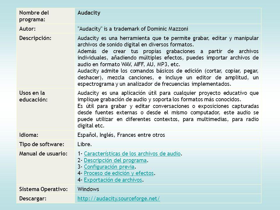Nombre del programa: Audacity Autor: Audacity is a trademark of Dominic Mazzoni Descripción:Audacity es una herramienta que te permite grabar, editar y manipular archivos de sonido digital en diversos formatos.