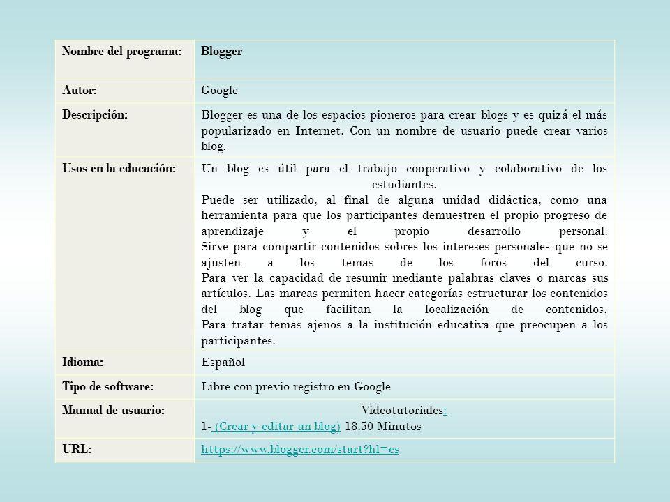 Nombre del programa:Blogger Autor:Google Descripción:Blogger es una de los espacios pioneros para crear blogs y es quizá el más popularizado en Internet.