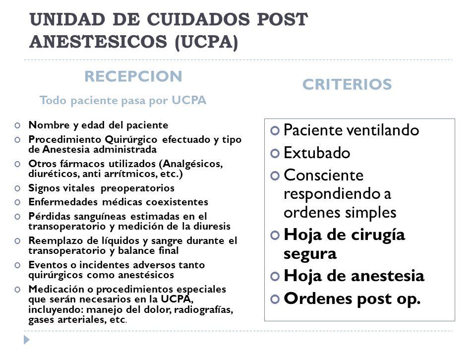 UNIDAD DE CUIDADOS POST ANESTESICOS (UCPA) RECEPCION Todo paciente pasa por UCPA CRITERIOS Nombre y edad del paciente Procedimiento Quirúrgico efectua