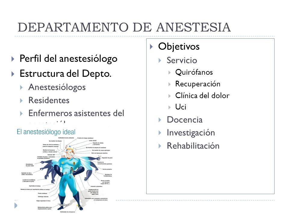 DEPARTAMENTO DE ANESTESIA Perfil del anestesiólogo Estructura del Depto. Anestesiólogos Residentes Enfermeros asistentes del anestesiólogo Objetivos S