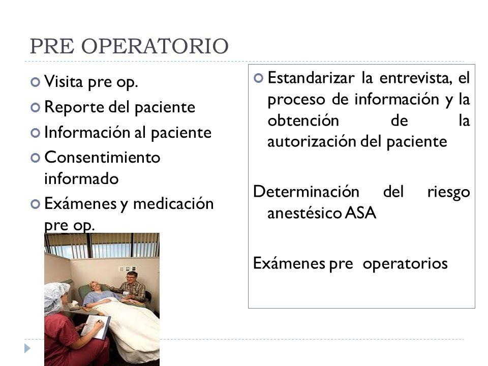 PRE OPERATORIO Visita pre op. Reporte del paciente Información al paciente Consentimiento informado Exámenes y medicación pre op. Estandarizar la entr