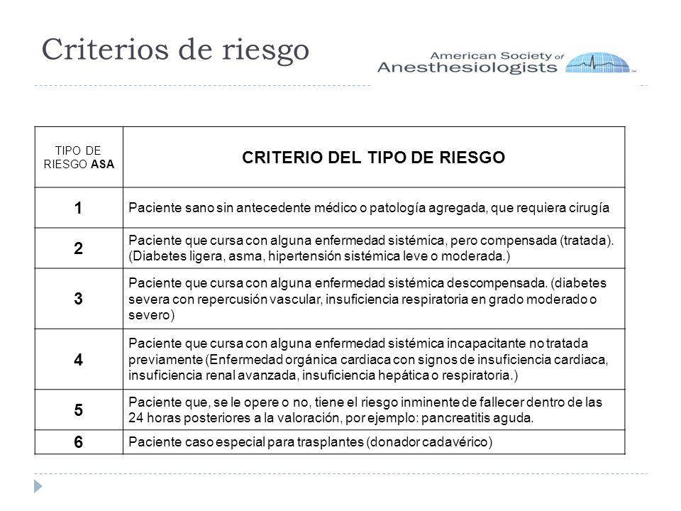 Criterios de riesgo TIPO DE RIESGO ASA CRITERIO DEL TIPO DE RIESGO 1 Paciente sano sin antecedente médico o patología agregada, que requiera cirugía 2