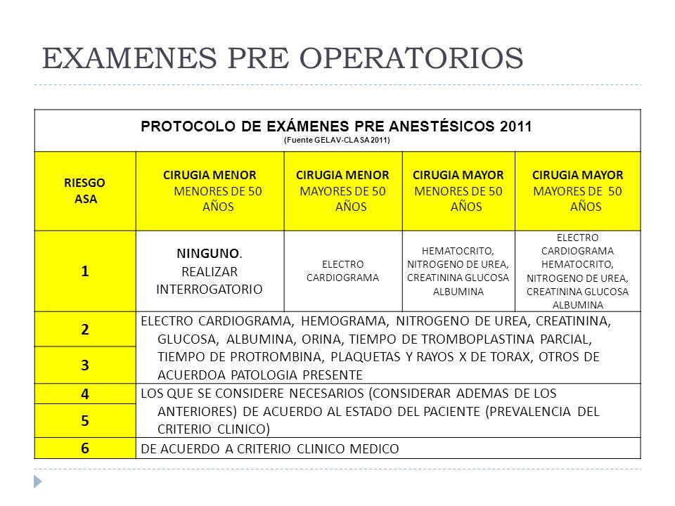 EXAMENES PRE OPERATORIOS PROTOCOLO DE EXÁMENES PRE ANESTÉSICOS 2011 (Fuente GELAV-CLASA 2011) RIESGO ASA CIRUGIA MENOR MENORES DE 50 AÑOS CIRUGIA MENO