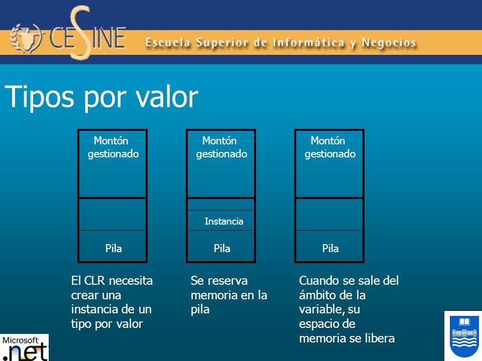 Tipos por valor Pila Instancia Montón gestionado Montón gestionado Montón gestionado El CLR necesita crear una instancia de un tipo por valor Se reser