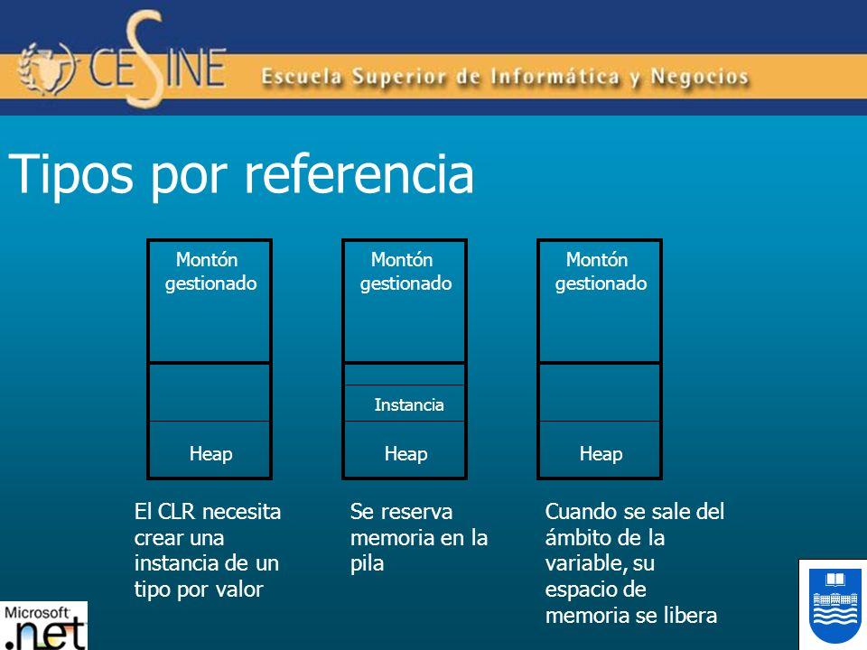 Tipos por referencia Heap Instancia Montón gestionado Montón gestionado Montón gestionado El CLR necesita crear una instancia de un tipo por valor Se