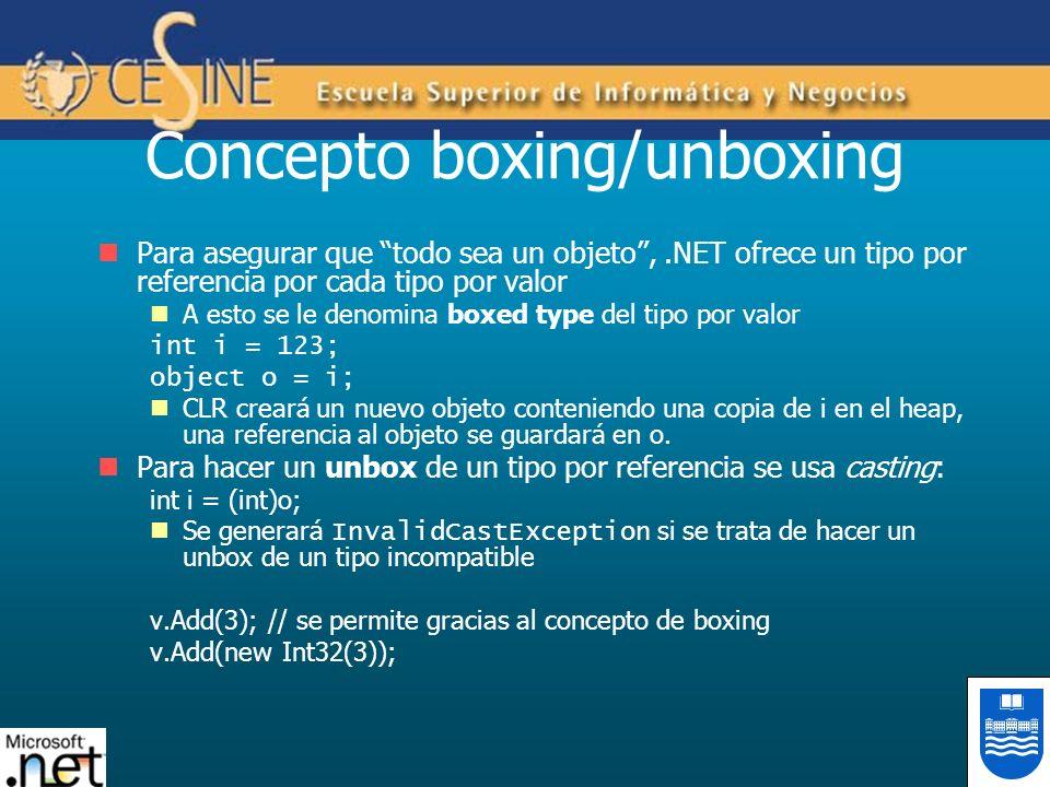 Concepto boxing/unboxing Para asegurar que todo sea un objeto,.NET ofrece un tipo por referencia por cada tipo por valor A esto se le denomina boxed t
