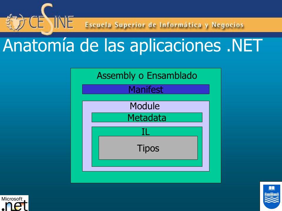 Anatomía de las aplicaciones.NET Manifest Metadata Tipos Assembly o Ensamblado Module IL