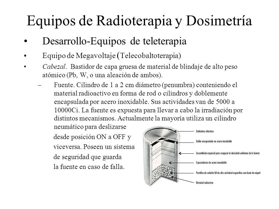 Equipos de Radioterapia y Dosimetría Desarrollo-Equipos de teleterapia Equipo de Megavoltaje ( Telecobaltoterapia) Cabezal. Bastidor de capa gruesa de
