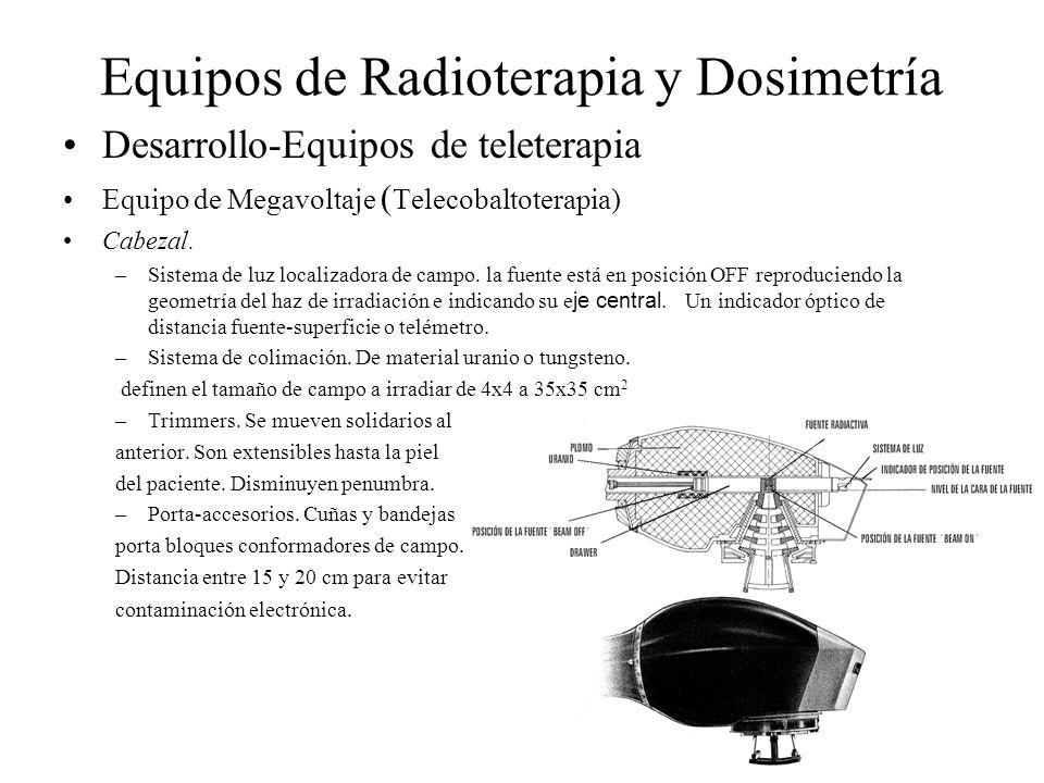 Desarrollo-Equipos de teleterapia Equipo de Megavoltaje ( Telecobaltoterapia) Cabezal. –Sistema de luz localizadora de campo. la fuente está en posici