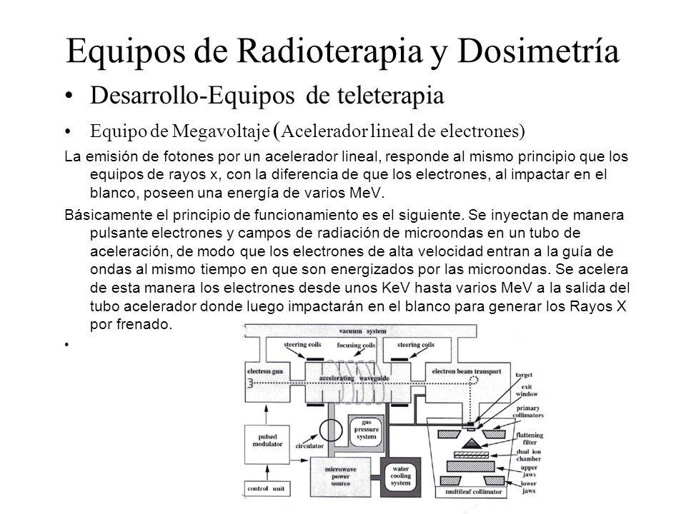 Equipos de Radioterapia y Dosimetría Desarrollo-Equipos de teleterapia Equipo de Megavoltaje ( Acelerador lineal de electrones) La emisión de fotones