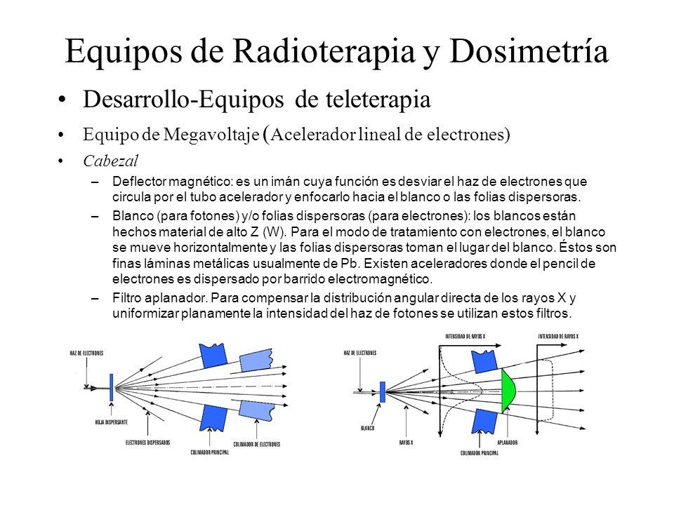 Equipos de Radioterapia y Dosimetría Desarrollo-Equipos de teleterapia Equipo de Megavoltaje ( Acelerador lineal de electrones) Cabezal – Deflector ma