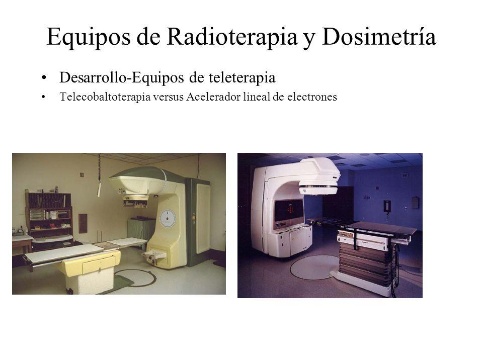 Equipos de Radioterapia y Dosimetría Desarrollo-Equipos de teleterapia Telecobaltoterapia versus Acelerador lineal de electrones
