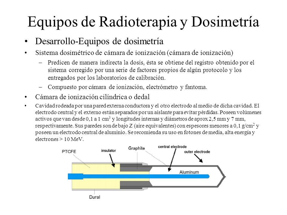 Equipos de Radioterapia y Dosimetría Desarrollo-Equipos de dosimetría Sistema dosimétrico de cámara de ionización (cámara de ionización) –Predicen de