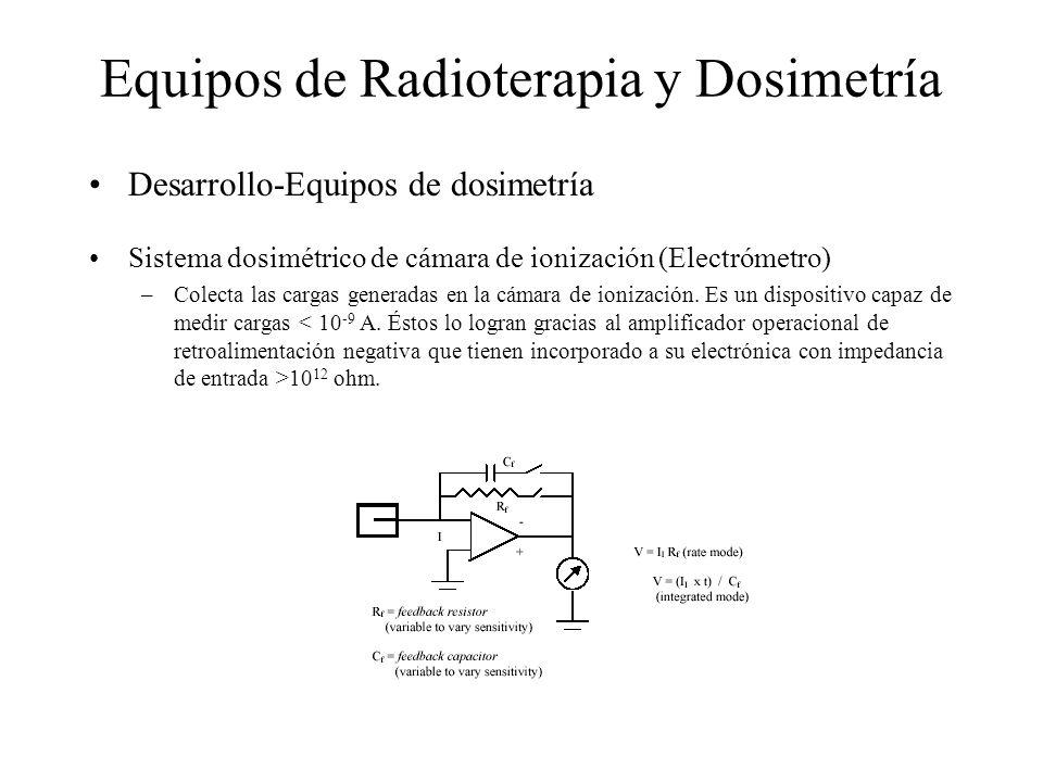Equipos de Radioterapia y Dosimetría Desarrollo-Equipos de dosimetría Sistema dosimétrico de cámara de ionización (Electrómetro) –Colecta las cargas g