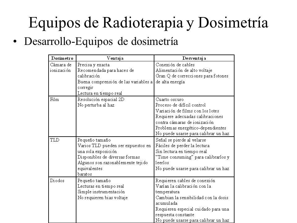 Equipos de Radioterapia y Dosimetría Desarrollo-Equipos de dosimetría