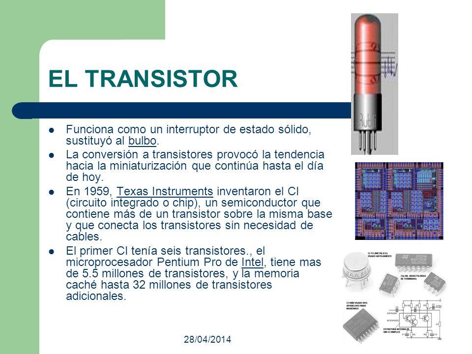 28/04/2014 EL TRANSISTOR Funciona como un interruptor de estado sólido, sustituyó al bulbo.bulbo La conversión a transistores provocó la tendencia hac