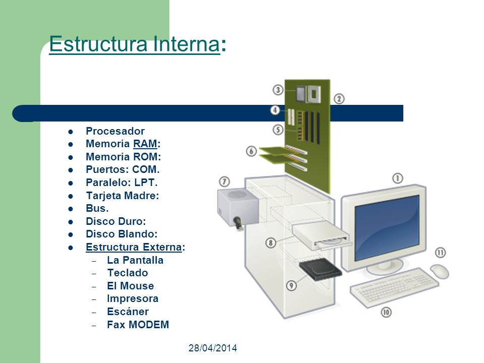 28/04/2014 Estructura Interna: Procesador Memoria RAM:RAM Memoria ROM: Puertos: COM. Paralelo: LPT. Tarjeta Madre: Bus. Disco Duro: Disco Blando: Estr