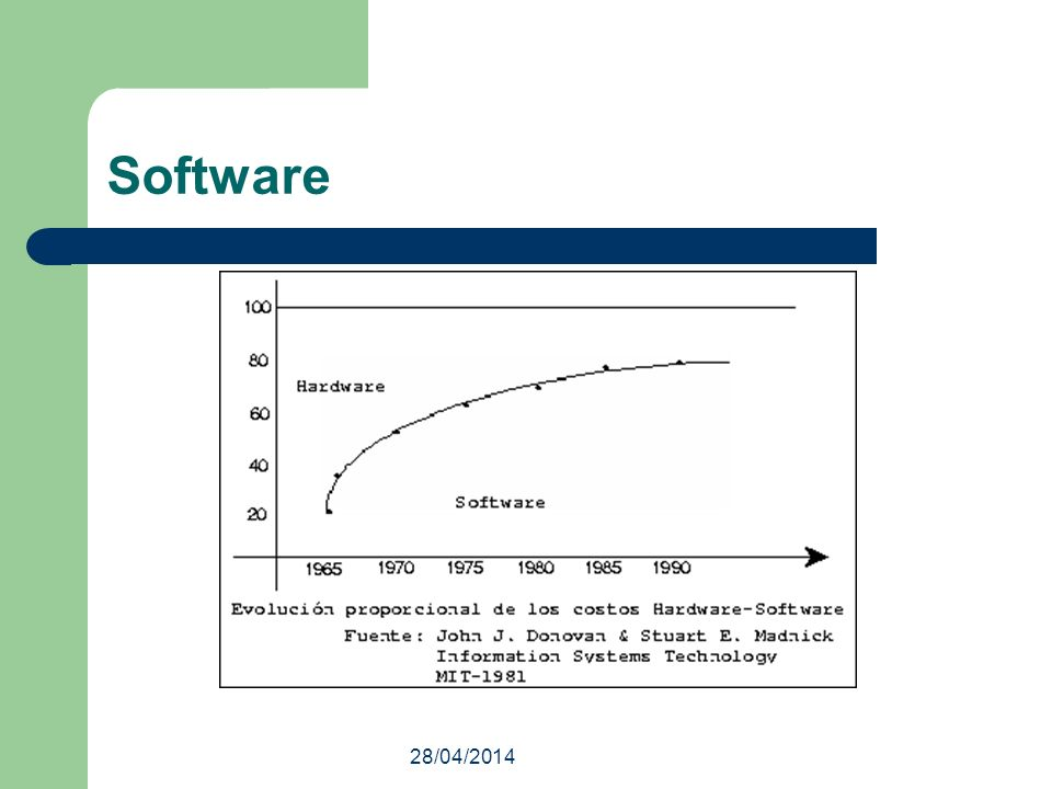 28/04/2014 Software