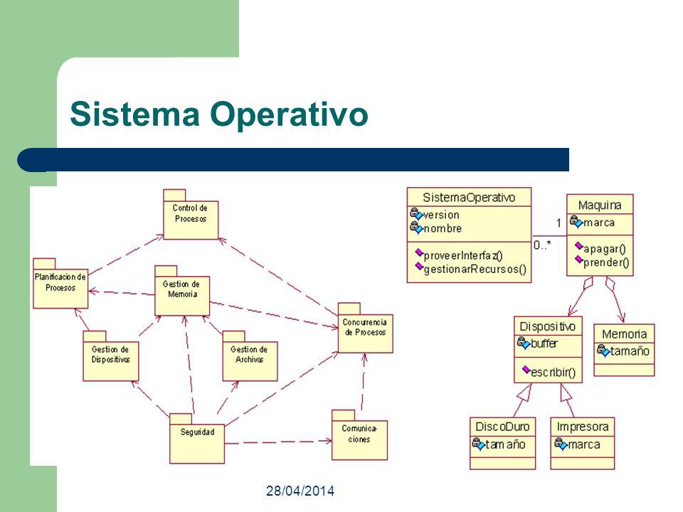 28/04/2014 Sistema Operativo