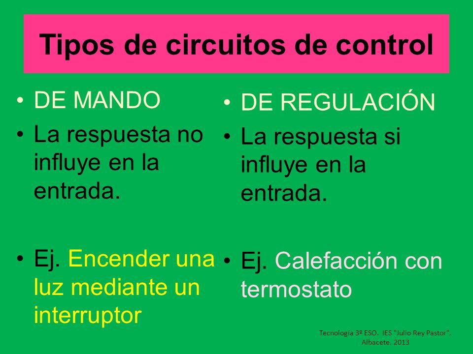Tipos de circuitos de control DE MANDO La respuesta no influye en la entrada. Ej. Encender una luz mediante un interruptor DE REGULACIÓN La respuesta