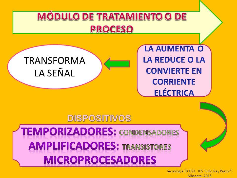 TRANSFORMA LA SEÑAL Tecnología 3º ESO. IES