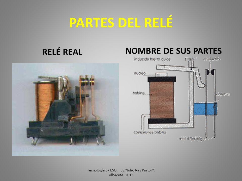 PARTES DEL RELÉ RELÉ REAL NOMBRE DE SUS PARTES Tecnología 3º ESO. IES