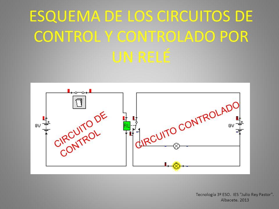 ESQUEMA DE LOS CIRCUITOS DE CONTROL Y CONTROLADO POR UN RELÉ CIRCUITO DE CONTROL CIRCUITO CONTROLADO Tecnología 3º ESO. IES