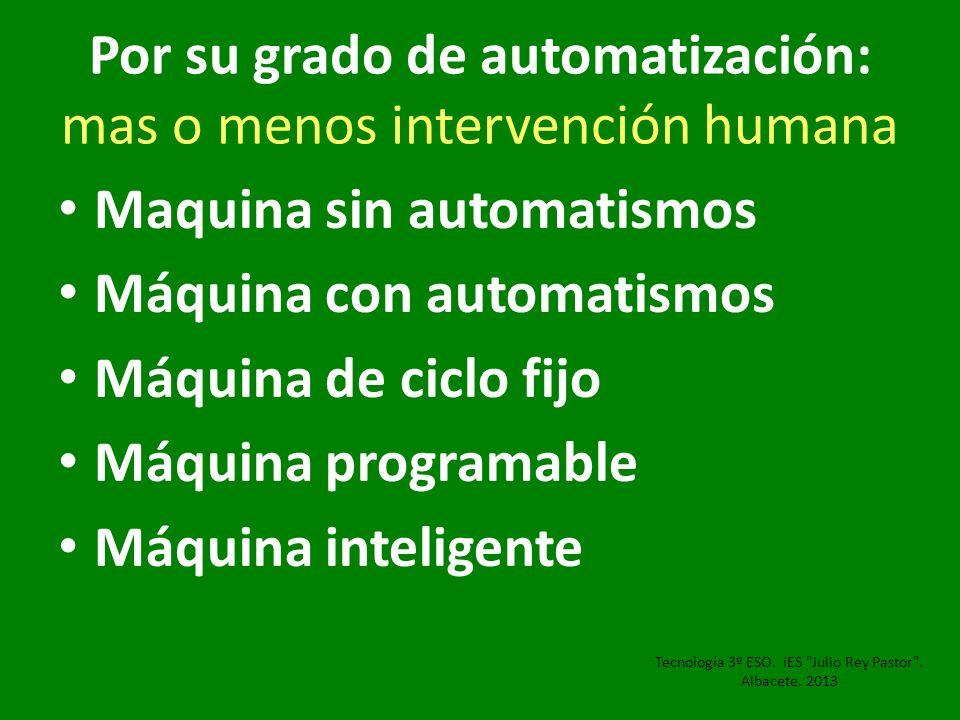 Por su grado de automatización: mas o menos intervención humana Maquina sin automatismos Máquina con automatismos Máquina de ciclo fijo Máquina progra