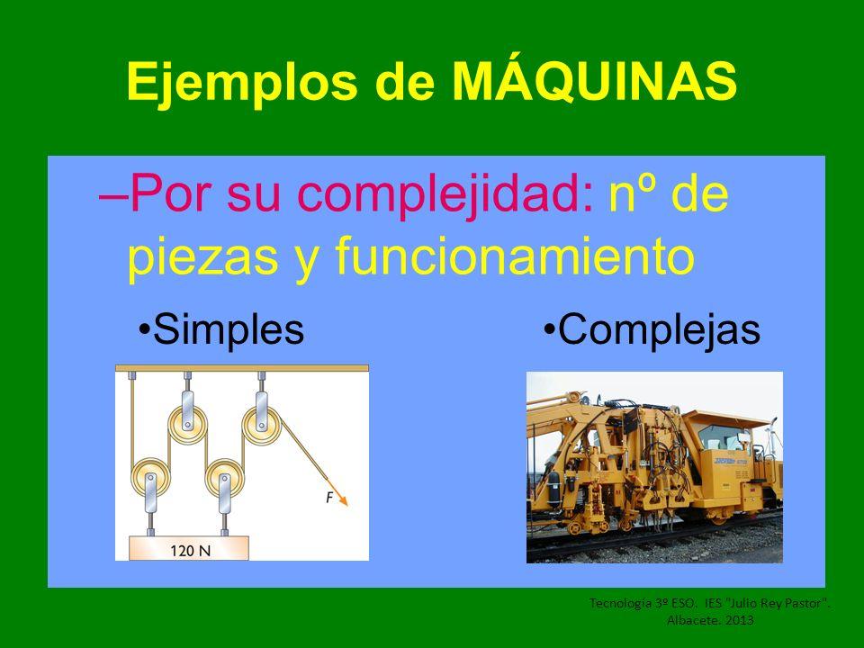 Ejemplos de MÁQUINAS –Por su complejidad: nº de piezas y funcionamiento ComplejasSimples Tecnología 3º ESO. IES