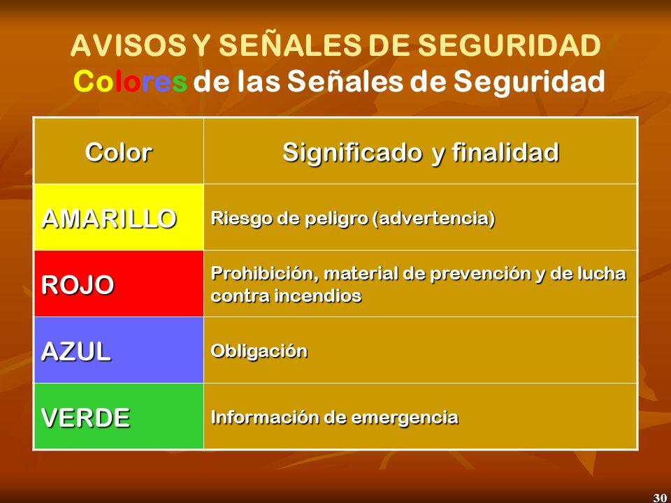 30 AVISOS Y SEÑALES DE SEGURIDAD Colores de las Señales de Seguridad Color Significado y finalidad AMARILLO Riesgo de peligro (advertencia) ROJO Prohi