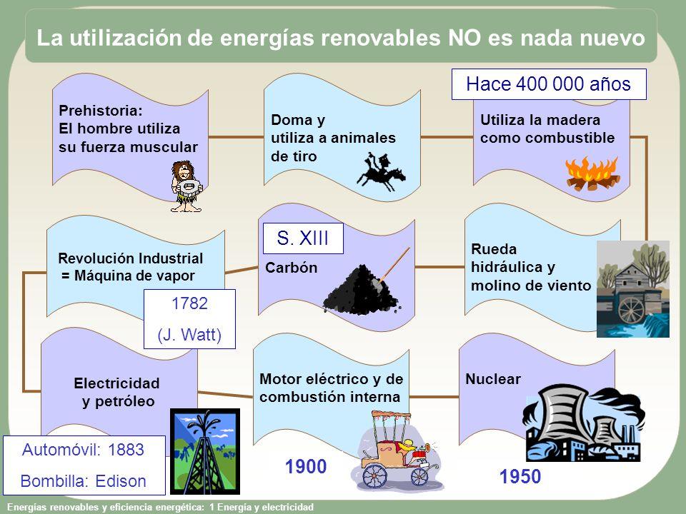 Energías renovables y eficiencia energética: 1 Energía y electricidad UN MODELO INSOSTENIBLE El mantenimiento del sistema energético actual durante un plazo de tiempo de una o dos generaciones es, simplemente, insostenible porque: - Está agotando las reservas de combustible - Coopera al efecto invernadero - Contribuye a la contaminación local, lluvia ácida y a la deforestación - Origina riesgos para la paz mundial