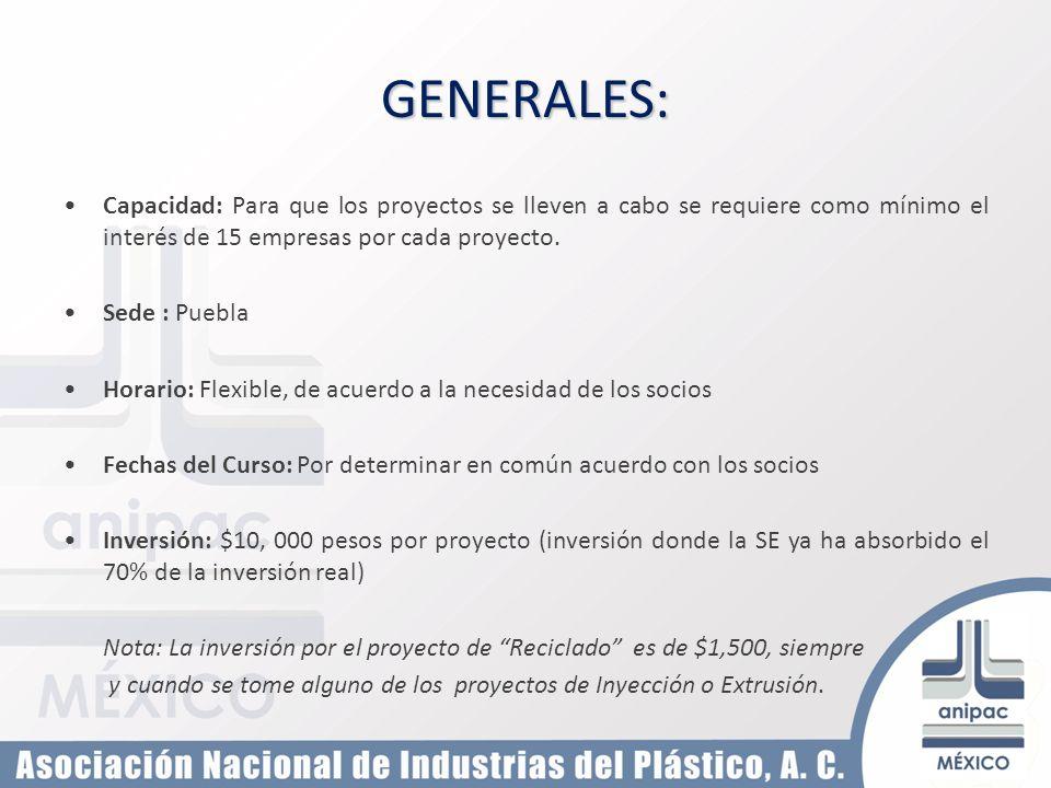 GENERALES: Capacidad: Para que los proyectos se lleven a cabo se requiere como mínimo el interés de 15 empresas por cada proyecto. Sede : Puebla Horar
