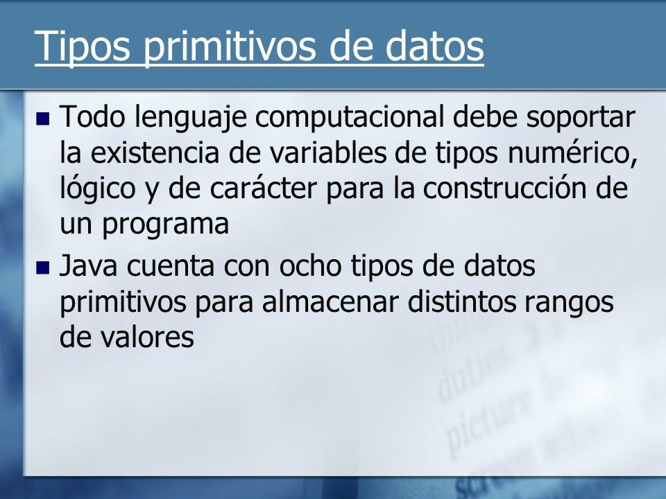 Tipos primitivos de datos Todo lenguaje computacional debe soportar la existencia de variables de tipos numérico, lógico y de carácter para la construcción de un programa Java cuenta con ocho tipos de datos primitivos para almacenar distintos rangos de valores