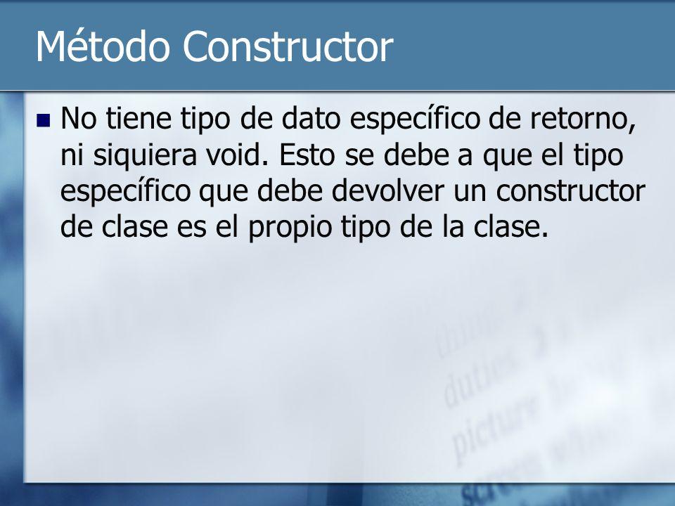 Método Constructor No tiene tipo de dato específico de retorno, ni siquiera void.