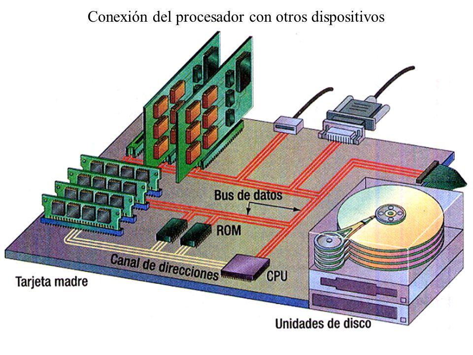 Vista esquemática de comunicación entre dispositivos