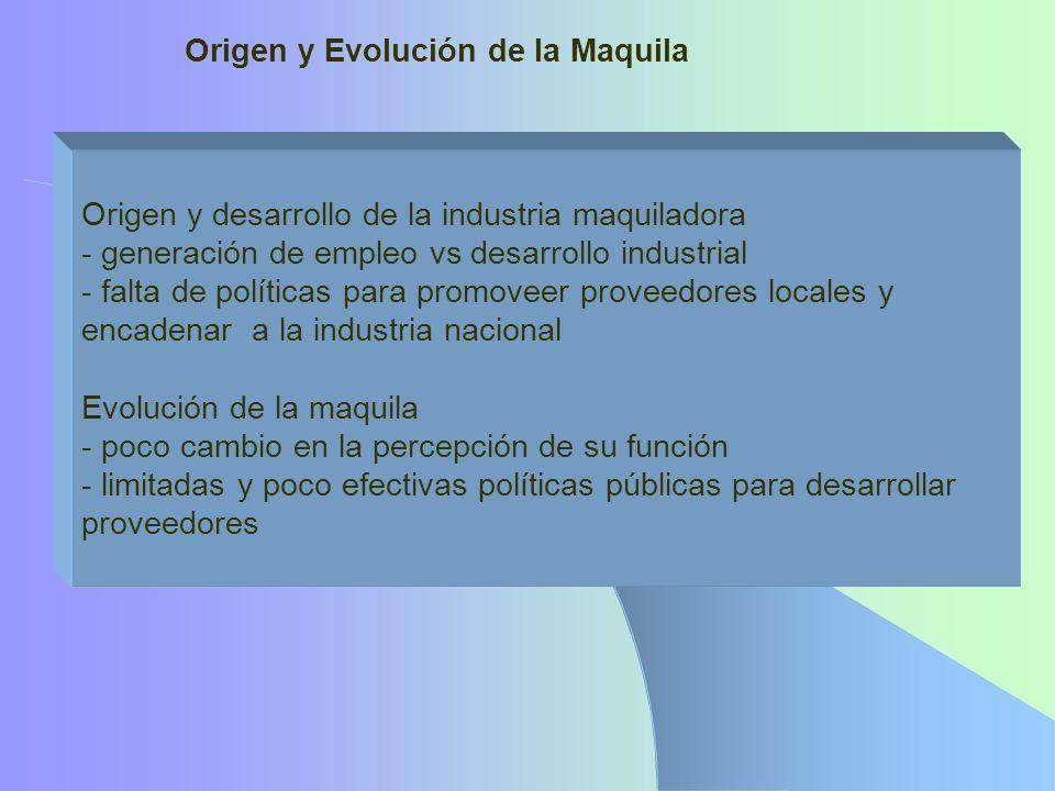 Origen y desarrollo de la industria maquiladora - generación de empleo vs desarrollo industrial - falta de políticas para promoveer proveedores locale