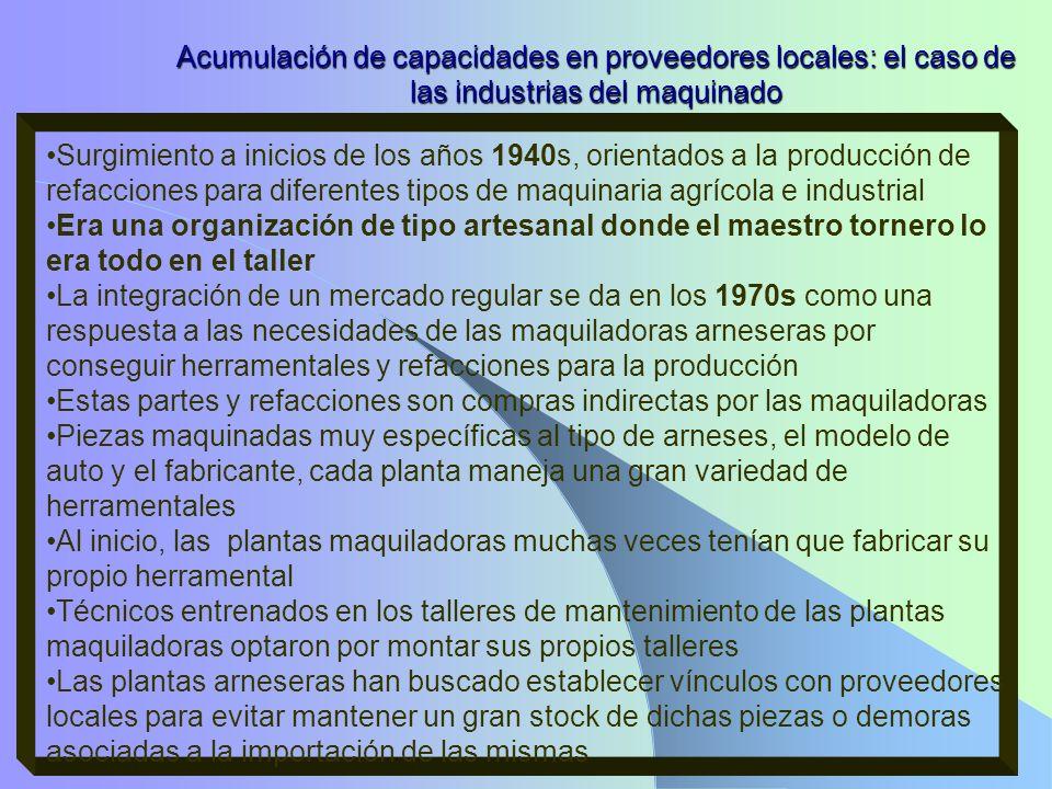 Surgimiento a inicios de los años 1940s, orientados a la producción de refacciones para diferentes tipos de maquinaria agrícola e industrial Era una o
