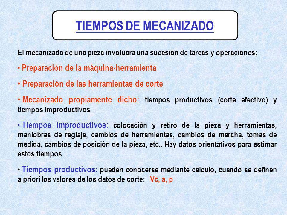 Cantidades para el cálculo de los tiempos productivos a : Avance [mm/rev] o [mm/carrera] c : Recorrido [mm] (desplazamiento en la dirección del avance) N : número de revoluciones por minuto [rpm].