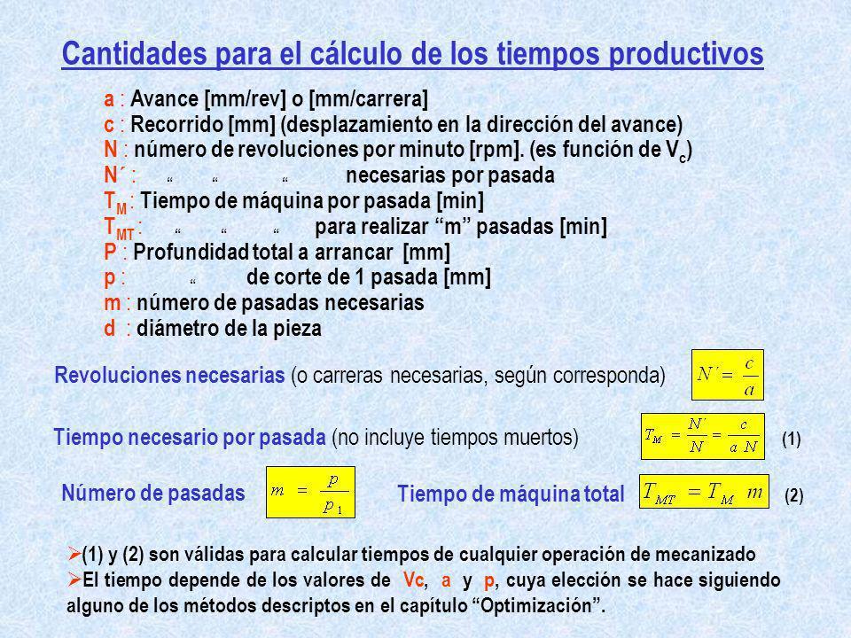 Cantidades para el cálculo de los tiempos productivos a : Avance [mm/rev] o [mm/carrera] c : Recorrido [mm] (desplazamiento en la dirección del avance