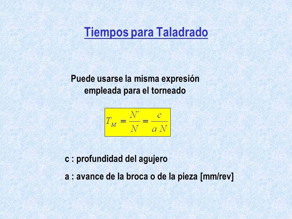 Tiempos para Taladrado Puede usarse la misma expresión empleada para el torneado c : profundidad del agujero a : avance de la broca o de la pieza [mm/
