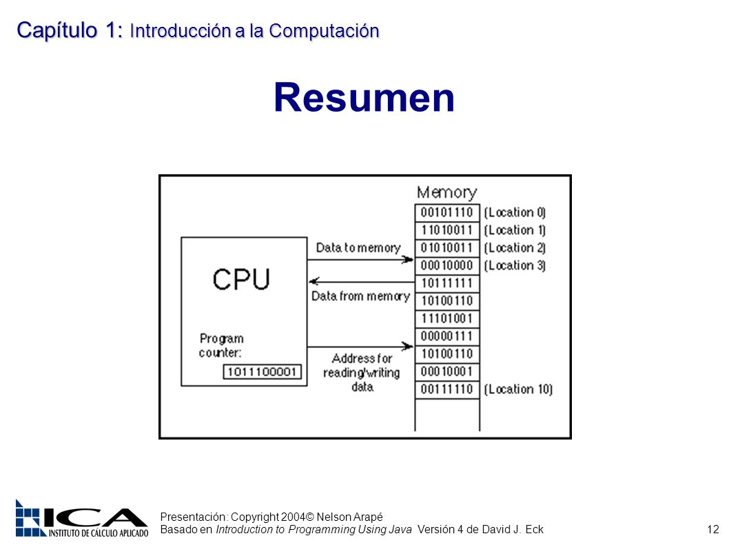 12 Presentación: Copyright 2004© Nelson Arapé Basado en Introduction to Programming Using Java Versión 4 de David J. Eck Capítulo 1: Introducción a la