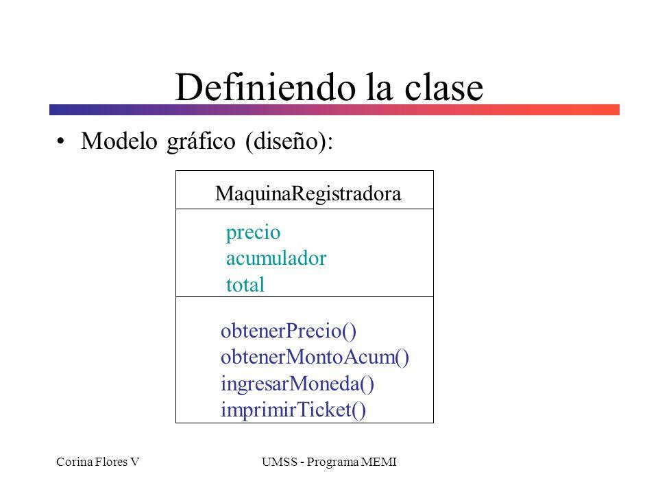 Corina Flores VUMSS - Programa MEMI Definiendo la clase Modelo gráfico (diseño): MaquinaRegistradora obtenerPrecio() obtenerMontoAcum() ingresarMoneda() imprimirTicket() precio acumulador total
