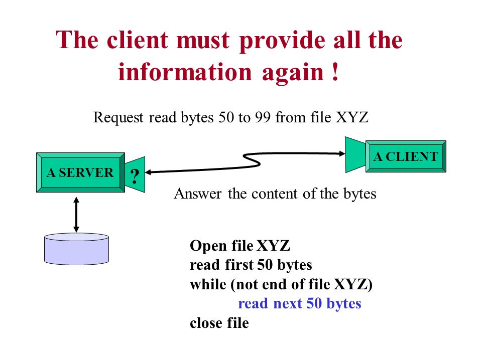 The client must provide all the information again ! A SERVER A CLIENT Open file XYZ read first 50 bytes while (not end of file XYZ) read next 50 bytes