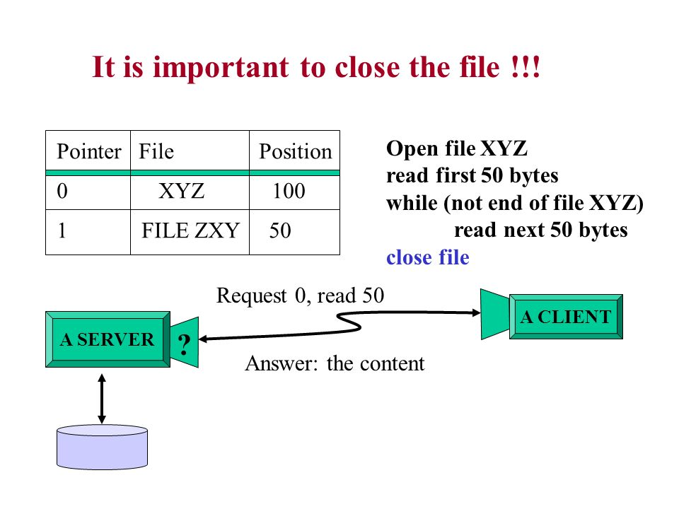 It is important to close the file !!! A SERVER A CLIENT Open file XYZ read first 50 bytes while (not end of file XYZ) read next 50 bytes close file ?
