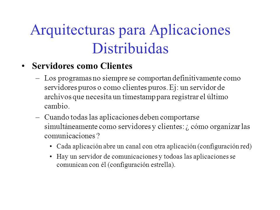 Arquitecturas para Aplicaciones Distribuidas Servidores como Clientes –Los programas no siempre se comportan definitivamente como servidores puros o c