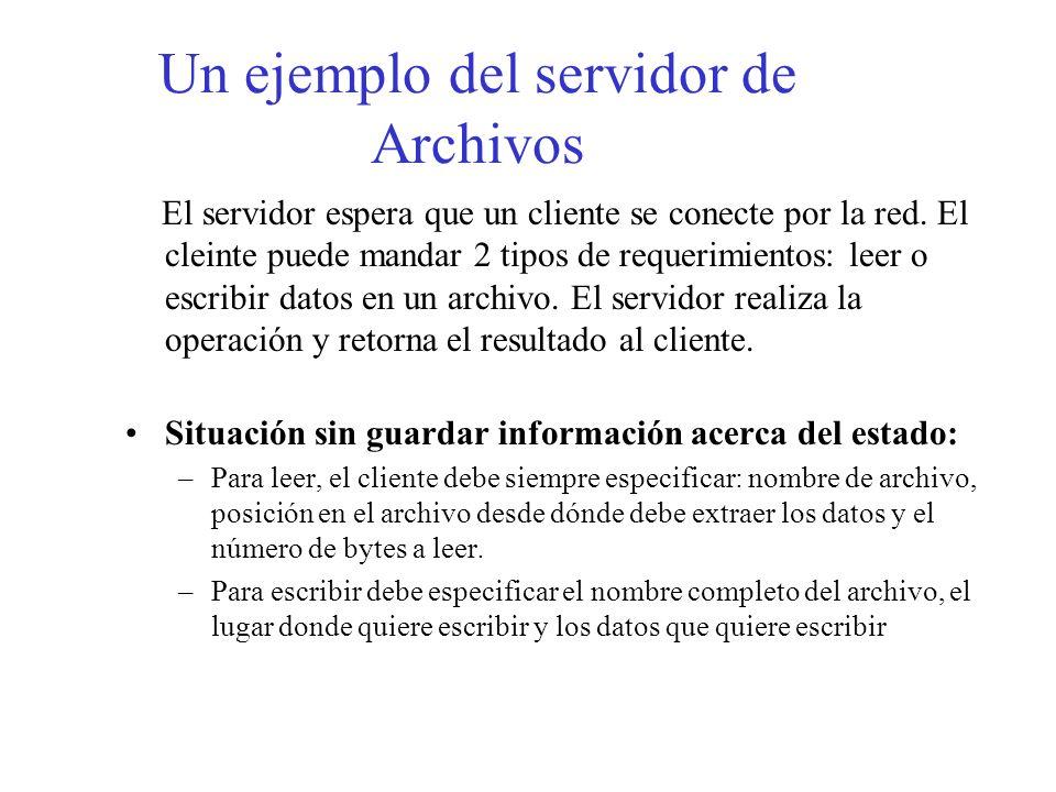 Un ejemplo del servidor de Archivos El servidor espera que un cliente se conecte por la red. El cleinte puede mandar 2 tipos de requerimientos: leer o
