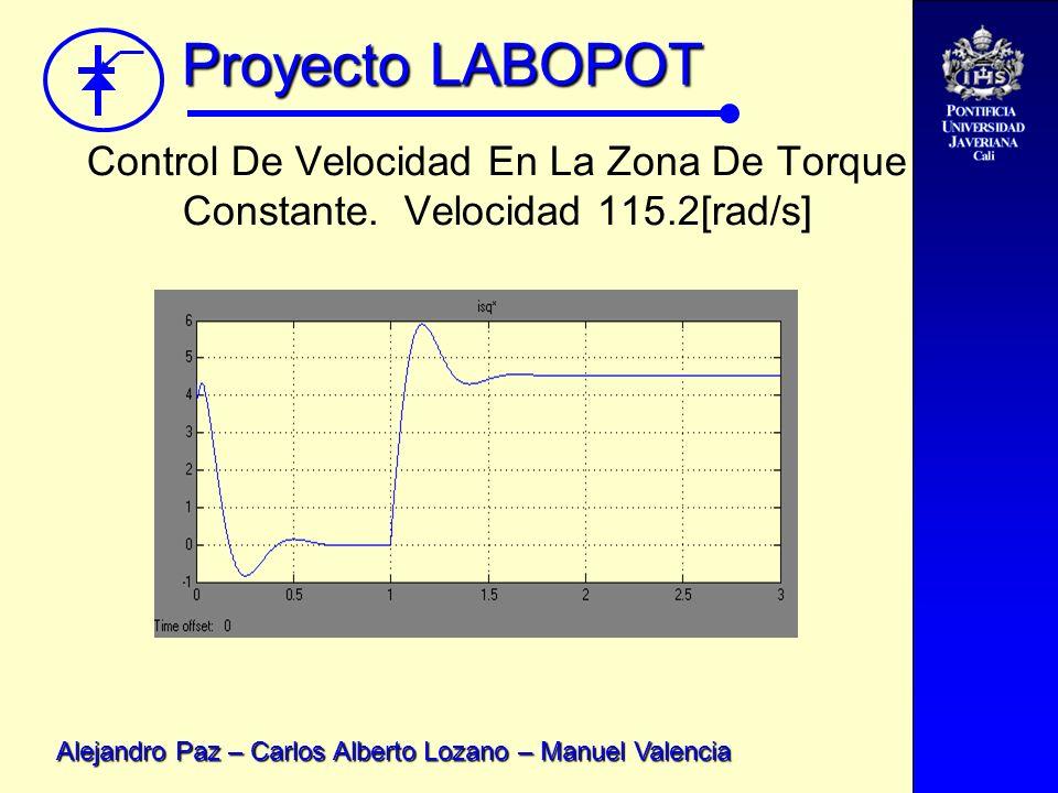 Proyecto LABOPOT Alejandro Paz – Carlos Alberto Lozano – Manuel Valencia Control De Velocidad En La Zona De Torque Constante. Velocidad 115.2[rad/s]